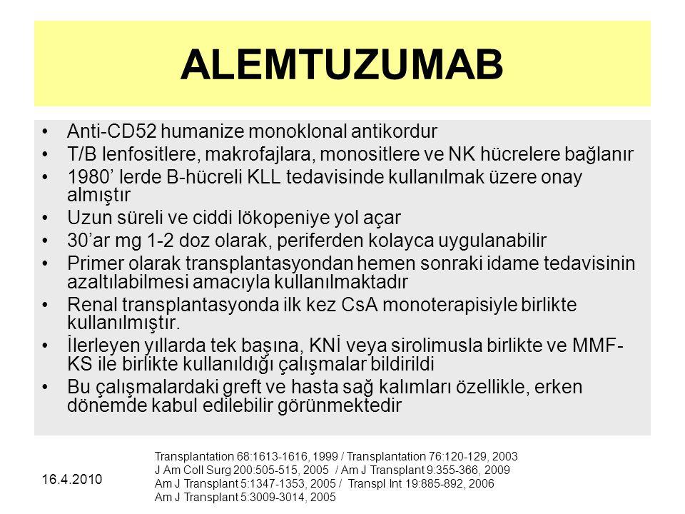 16.4.2010 ALEMTUZUMAB Anti-CD52 humanize monoklonal antikordur T/B lenfositlere, makrofajlara, monositlere ve NK hücrelere bağlanır 1980' lerde B-hücreli KLL tedavisinde kullanılmak üzere onay almıştır Uzun süreli ve ciddi lökopeniye yol açar 30'ar mg 1-2 doz olarak, periferden kolayca uygulanabilir Primer olarak transplantasyondan hemen sonraki idame tedavisinin azaltılabilmesi amacıyla kullanılmaktadır Renal transplantasyonda ilk kez CsA monoterapisiyle birlikte kullanılmıştır.