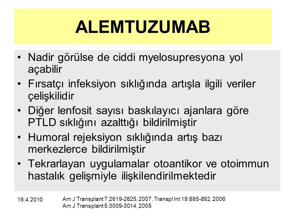 16.4.2010 ALEMTUZUMAB Nadir görülse de ciddi myelosupresyona yol açabilir Fırsatçı infeksiyon sıklığında artışla ilgili veriler çelişkilidir Diğer lenfosit sayısı baskılayıcı ajanlara göre PTLD sıklığını azalttığı bildirilmiştir Humoral rejeksiyon sıklığında artış bazı merkezlerce bildirilmiştir Tekrarlayan uygulamalar otoantikor ve otoimmun hastalık gelişmiyle ilişkilendirilmektedir Am J Transplant 7:2619-2625, 2007, Transpl Int 19:885-892, 2006 Am J Transplant 5:3009-3014, 2005