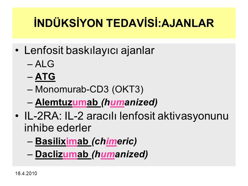 16.4.2010 İNDÜKSİYON TEDAVİSİ:AJANLAR Lenfosit baskılayıcı ajanlar –ALG –ATG –Monomurab-CD3 (OKT3) –Alemtuzumab (humanized) IL-2RA: IL-2 aracılı lenfosit aktivasyonunu inhibe ederler –Basiliximab (chimeric) –Daclizumab (humanized)