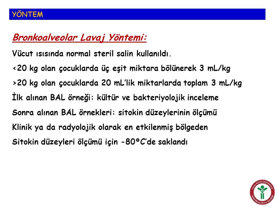 Bronkoalveolar Lavaj Yöntemi: Vücut ısısında normal steril salin kullanıldı. <20 kg olan çocuklarda üç eşit miktara bölünerek 3 mL/kg >20 kg olan çocu