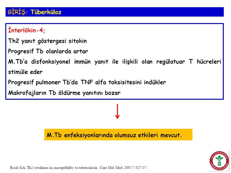 İnterlökin-4; Th2 yanıt göstergesi sitokin Progresif Tb olanlarda artar M.Tb'a disfonksiyonel immün yanıt ile ilişkili olan regülatuar T hücreleri sti