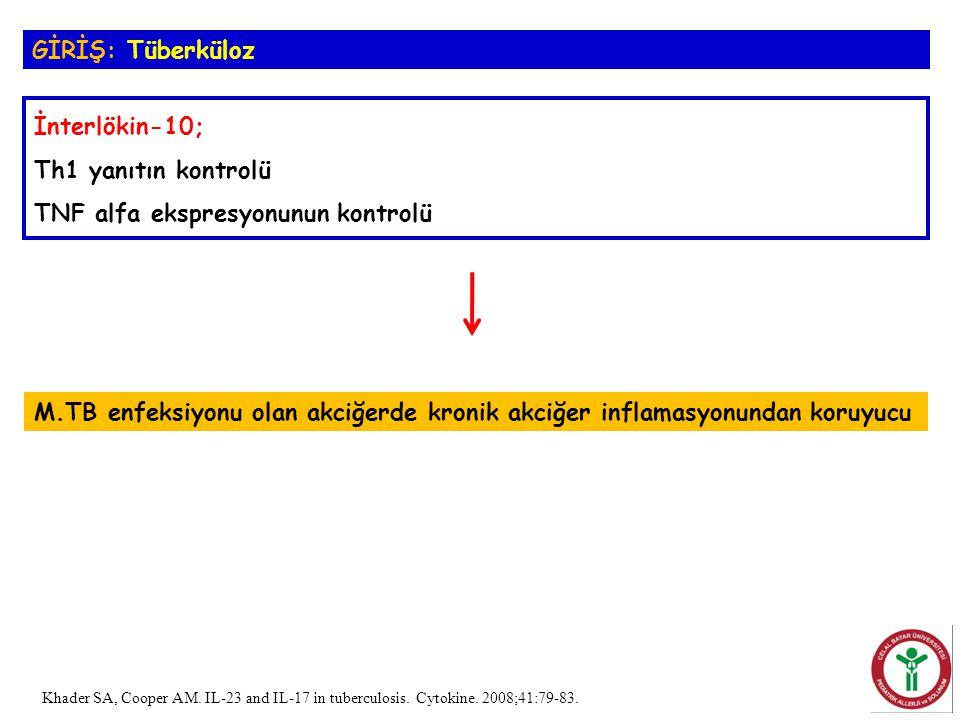 İnterlökin-10; Th1 yanıtın kontrolü TNF alfa ekspresyonunun kontrolü GİRİŞ: Tüberküloz Khader SA, Cooper AM. IL-23 and IL-17 in tuberculosis. Cytokine