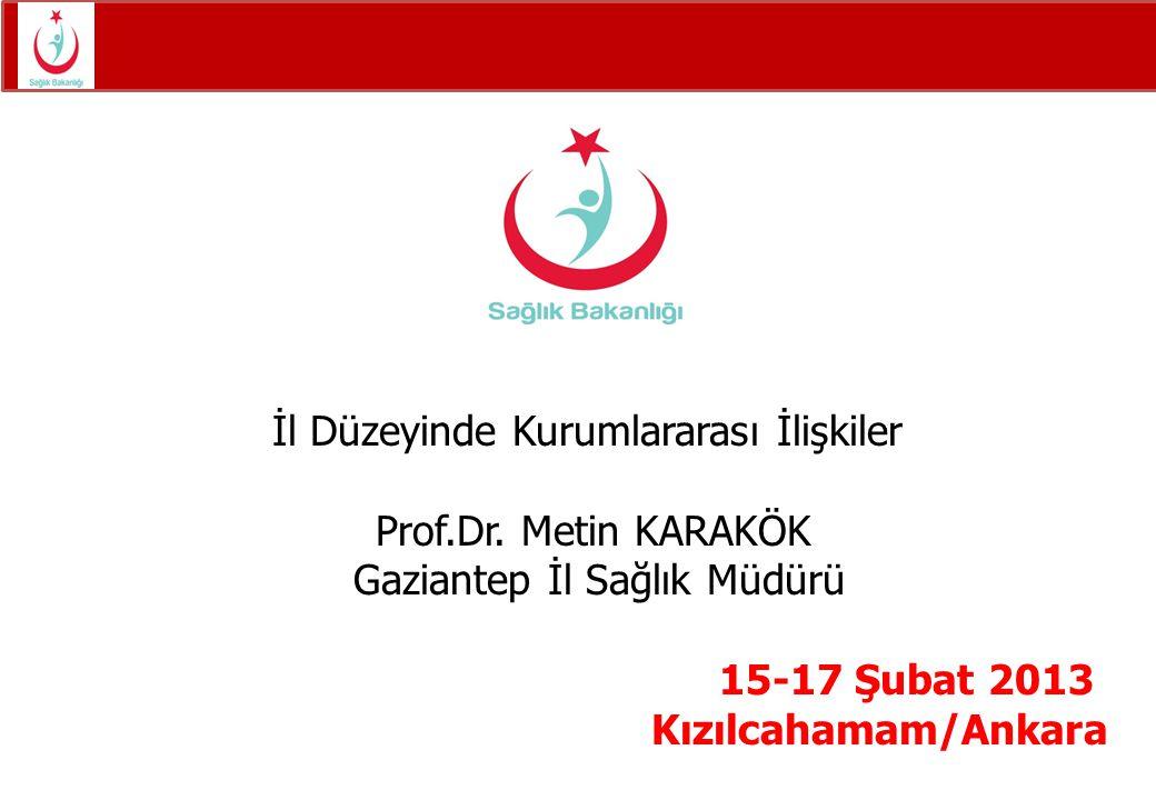 İl Düzeyinde Kurumlararası İlişkiler Prof.Dr. Metin KARAKÖK Gaziantep İl Sağlık Müdürü 15-17 Şubat 2013 Kızılcahamam/Ankara