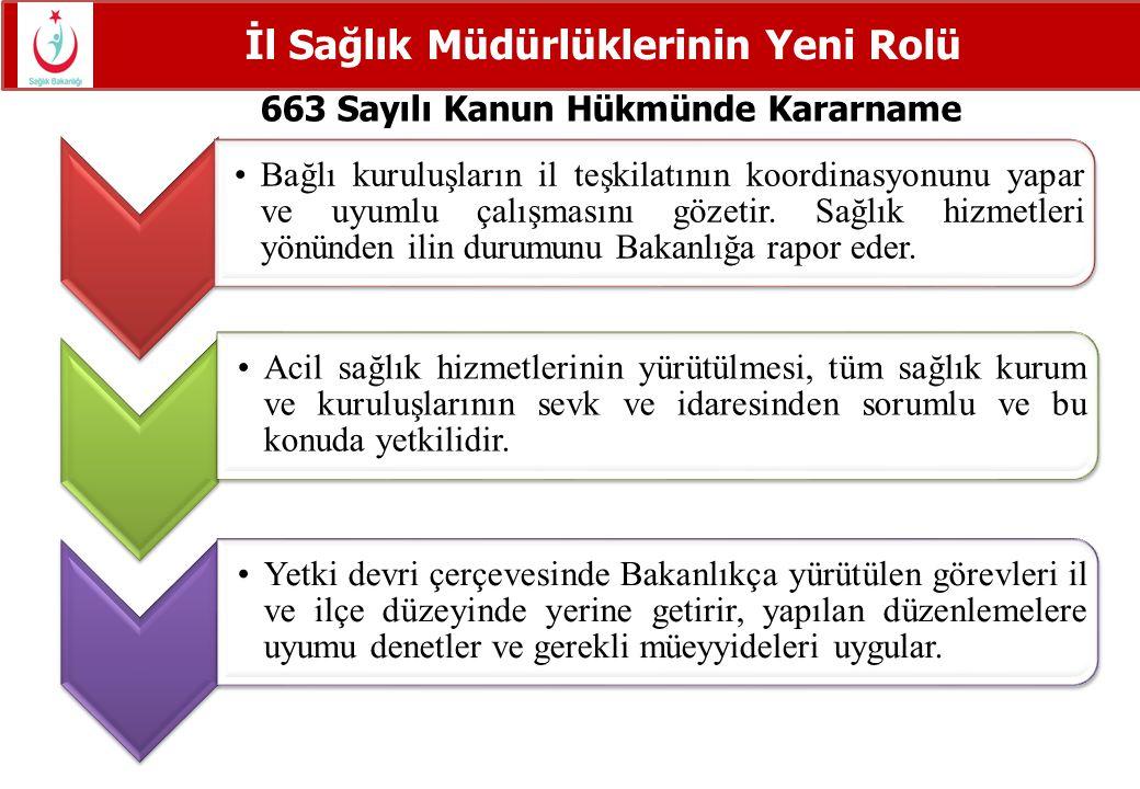 TKHK Disiplin Yönetmeliği ile ilçe düzeyinde sağlık tesisi personeline yönelik Kaymakamın disiplin amirliği yetkisi bulunmamaktadır.