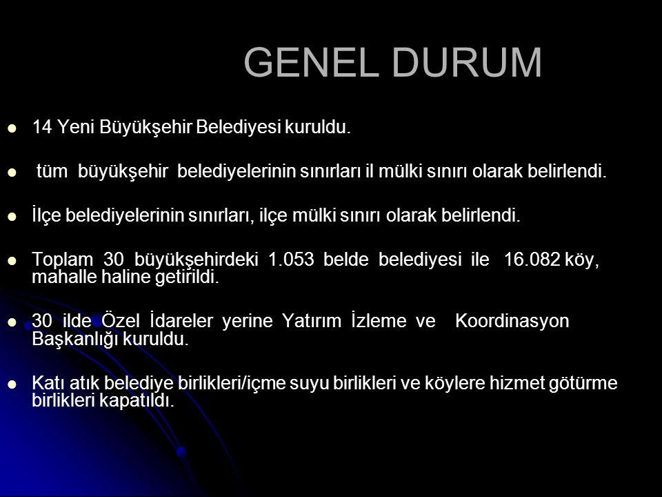 GENEL DURUM 14 Yeni Büyükşehir Belediyesi kuruldu. tüm büyükşehir belediyelerinin sınırları il mülki sınırı olarak belirlendi. İlçe belediyelerinin sı