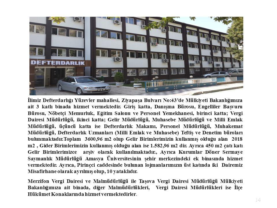 14 İlimiz Defterdarlığı Yüzevler mahallesi, Ziyapaşa Bulvarı No:43'de Mülkiyeti Bakanlığımıza ait 3 katlı binada hizmet vermektedir. Giriş katta, Danı