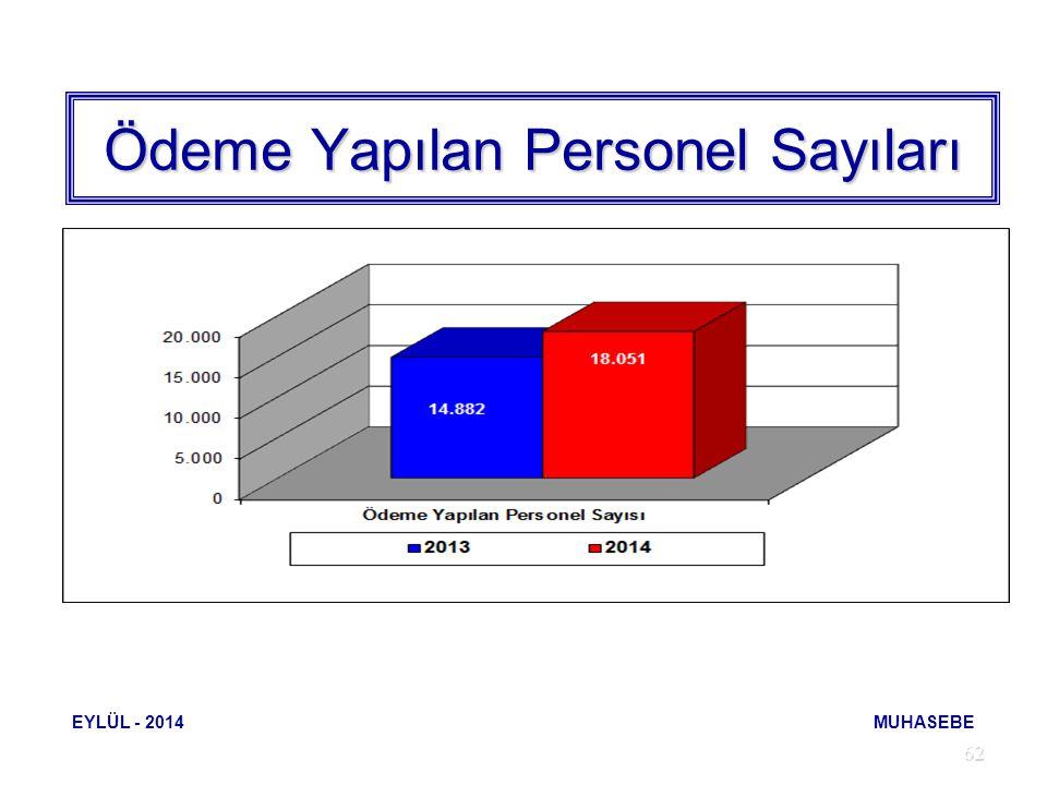62 Ödeme Yapılan Personel Sayıları EYLÜL - 2014 MUHASEBE