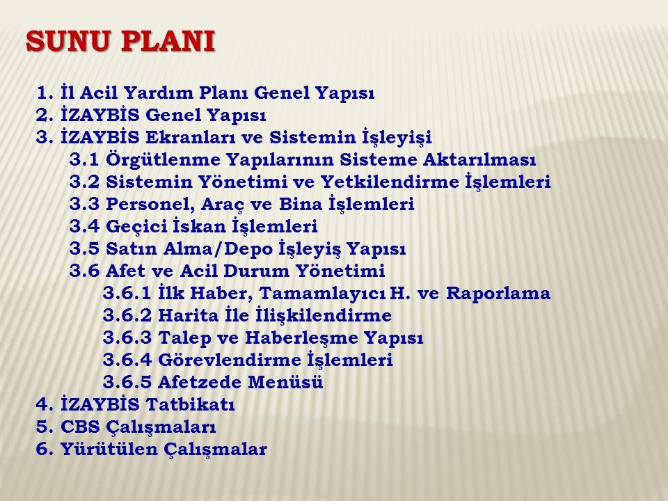 SUNU PLANI 1.İl Acil Yardım Planı Genel Yapısı 2.