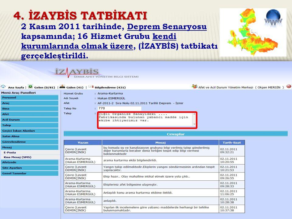 4. İZAYBİS TATBİKATI 2 Kasım 2011 tarihinde, Deprem Senaryosu kapsamında; 16 Hizmet Grubu kendi kurumlarında olmak üzere, (İZAYBİS) tatbikatı gerçekle