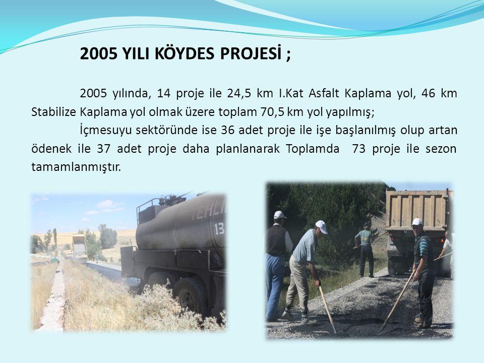 2005 YILI KÖYDES PROJESİ ; 2005 yılında, 14 proje ile 24,5 km I.Kat Asfalt Kaplama yol, 46 km Stabilize Kaplama yol olmak üzere toplam 70,5 km yol yapılmış; İçmesuyu sektöründe ise 36 adet proje ile işe başlanılmış olup artan ödenek ile 37 adet proje daha planlanarak Toplamda 73 proje ile sezon tamamlanmıştır.