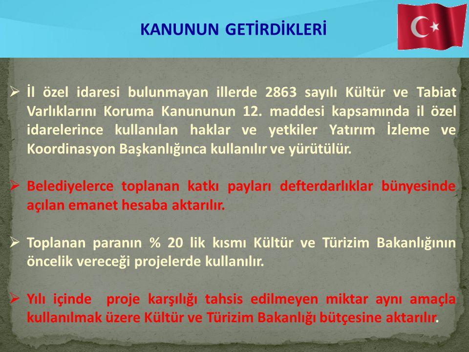  İl özel idaresi bulunmayan illerde 2863 sayılı Kültür ve Tabiat Varlıklarını Koruma Kanununun 12.