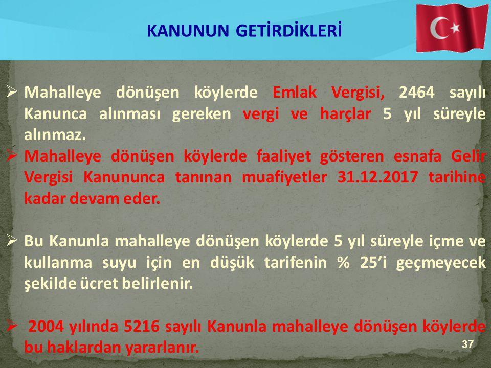  Mahalleye dönüşen köylerde Emlak Vergisi, 2464 sayılı Kanunca alınması gereken vergi ve harçlar 5 yıl süreyle alınmaz.