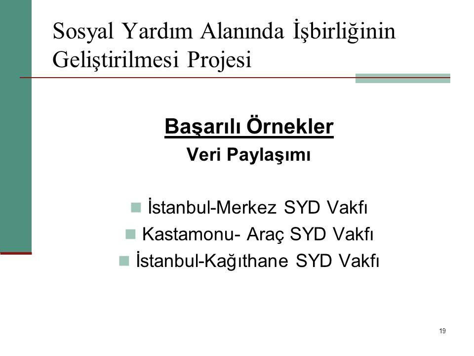 19 Sosyal Yardım Alanında İşbirliğinin Geliştirilmesi Projesi Başarılı Örnekler Veri Paylaşımı İstanbul-Merkez SYD Vakfı Kastamonu- Araç SYD Vakfı İst