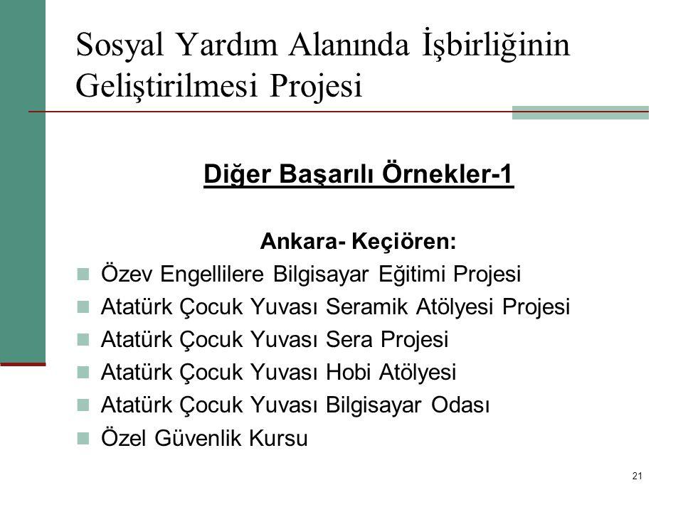 21 Sosyal Yardım Alanında İşbirliğinin Geliştirilmesi Projesi Diğer Başarılı Örnekler-1 Ankara- Keçiören: Özev Engellilere Bilgisayar Eğitimi Projesi