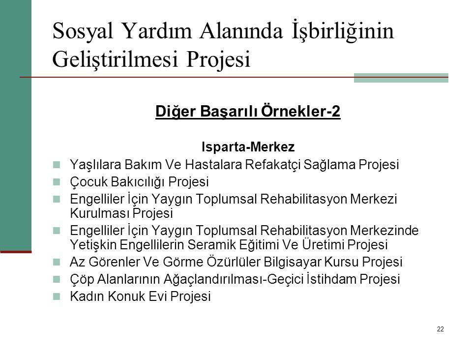 22 Sosyal Yardım Alanında İşbirliğinin Geliştirilmesi Projesi Diğer Başarılı Örnekler-2 Isparta-Merkez Yaşlılara Bakım Ve Hastalara Refakatçi Sağlama