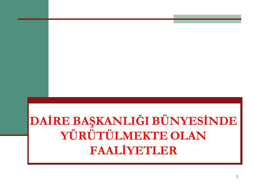14 Sosyal Yardım Alanında İşbirliğinin Geliştirilmesi Projesi SYDGM ve UNDP ile işbirliği içerisinde yürütülmekte olan bu proje kapsamında Kasım 2006 itibari ile elde edilen sonuçlara göre : Proje,Veri Paylaşımı vb.