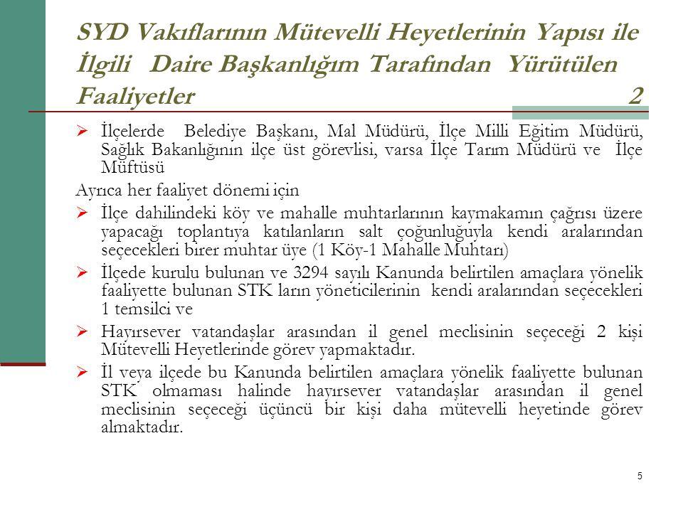 5 SYD Vakıflarının Mütevelli Heyetlerinin Yapısı ile İlgili Daire Başkanlığım Tarafından Yürütülen Faaliyetler 2  İlçelerde Belediye Başkanı, Mal Müd