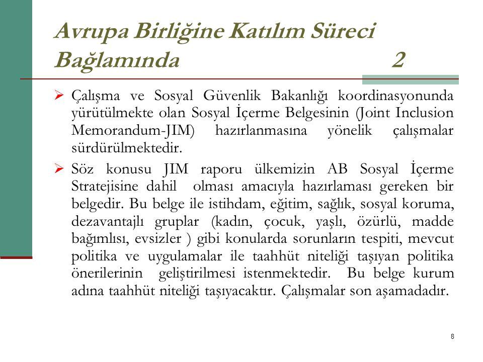 19 Sosyal Yardım Alanında İşbirliğinin Geliştirilmesi Projesi Başarılı Örnekler Veri Paylaşımı İstanbul-Merkez SYD Vakfı Kastamonu- Araç SYD Vakfı İstanbul-Kağıthane SYD Vakfı