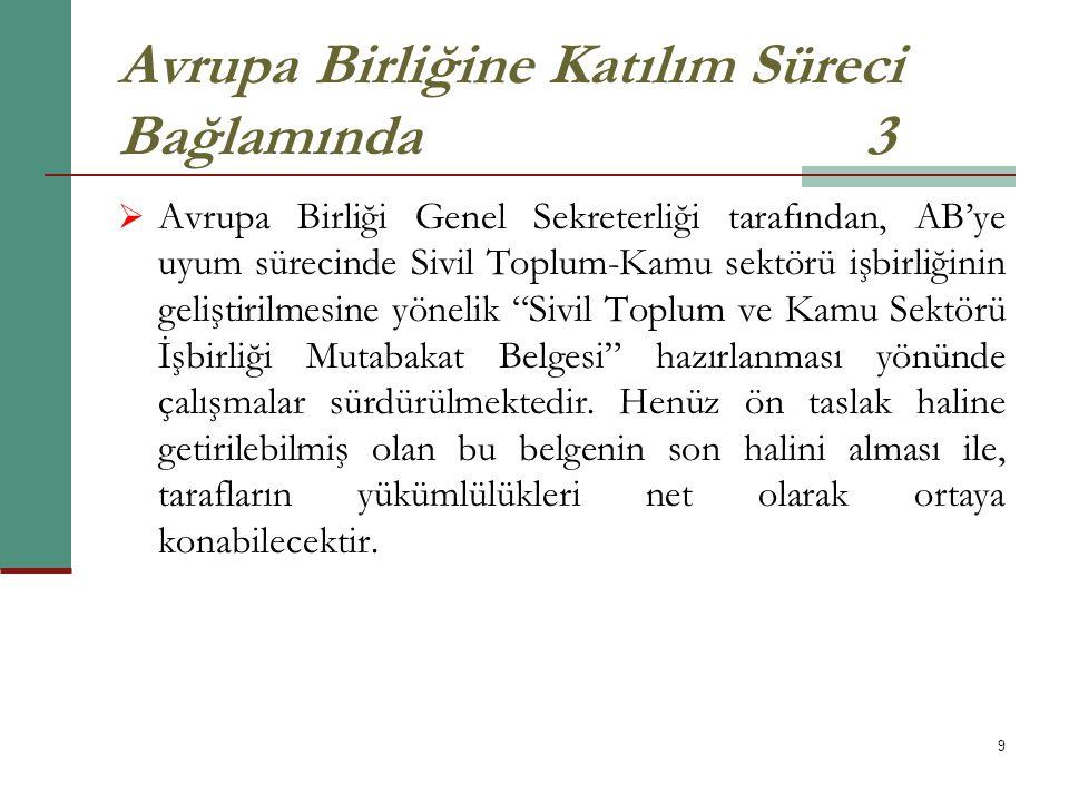 20 Sosyal Yardım Alanında İşbirliğinin Geliştirilmesi Projesi Başarılı Örnekler Sosyal Market Projeleri İstanbul-Kadıköy SYD Vakfı Sivas- Merkez SYD Vakfı Yozgat-Çayıralan SYD Vakfı
