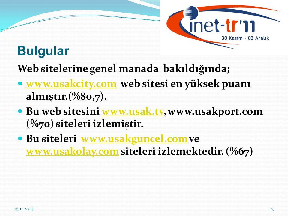 Bulgular Web sitelerine genel manada bakıldığında; www.usakcity.com web sitesi en yüksek puanı almıştır.(%80,7).