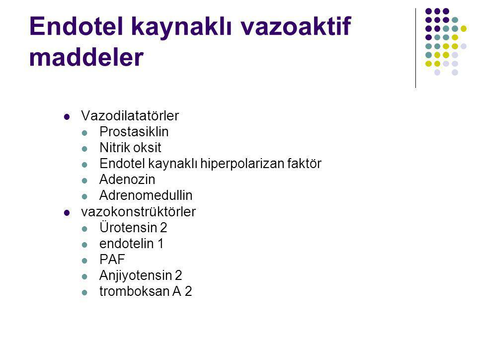 Endotel kaynaklı vazoaktif maddeler Vazodilatatörler Prostasiklin Nitrik oksit Endotel kaynaklı hiperpolarizan faktör Adenozin Adrenomedullin vazokons