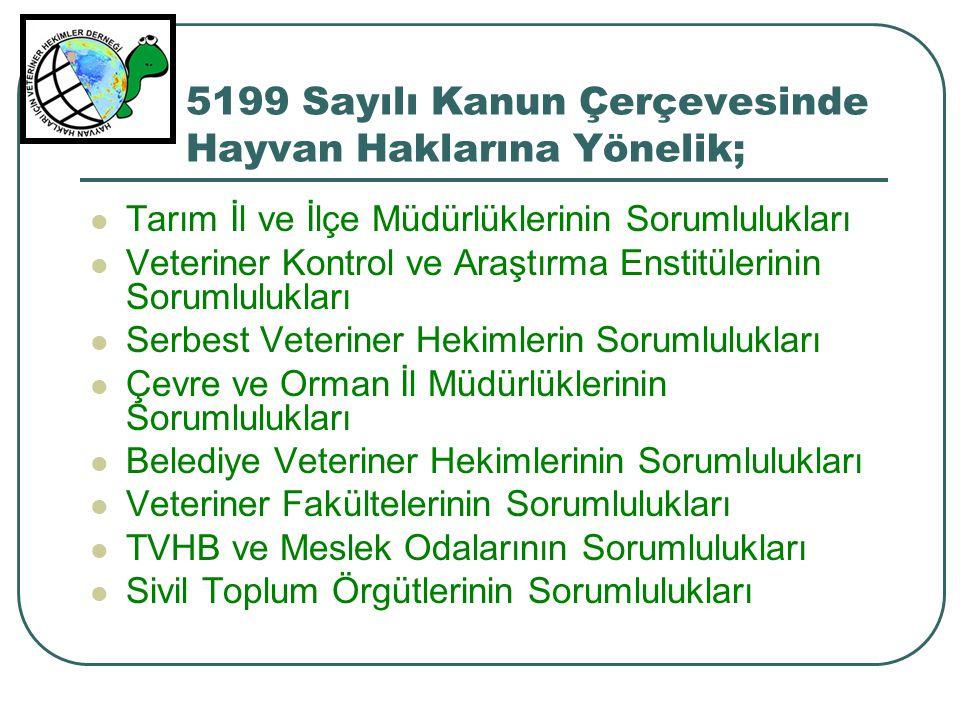 5199 Sayılı Kanun Çerçevesinde Hayvan Haklarına Yönelik; Tarım İl ve İlçe Müdürlüklerinin Sorumlulukları Veteriner Kontrol ve Araştırma Enstitülerinin