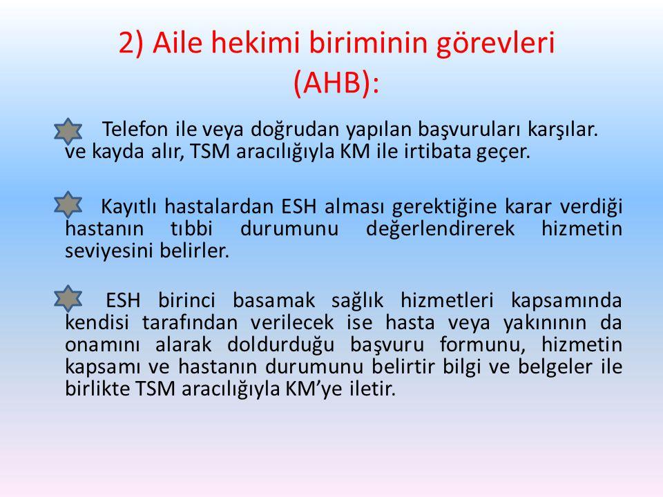2) Aile hekimi biriminin görevleri (AHB): Telefon ile veya doğrudan yapılan başvuruları karşılar. ve kayda alır, TSM aracılığıyla KM ile irtibata geçe