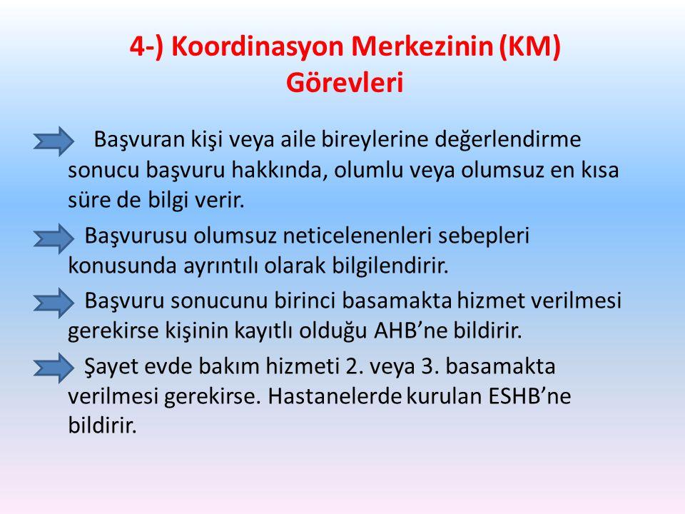 4-) Koordinasyon Merkezinin (KM) Görevleri Başvuran kişi veya aile bireylerine değerlendirme sonucu başvuru hakkında, olumlu veya olumsuz en kısa süre