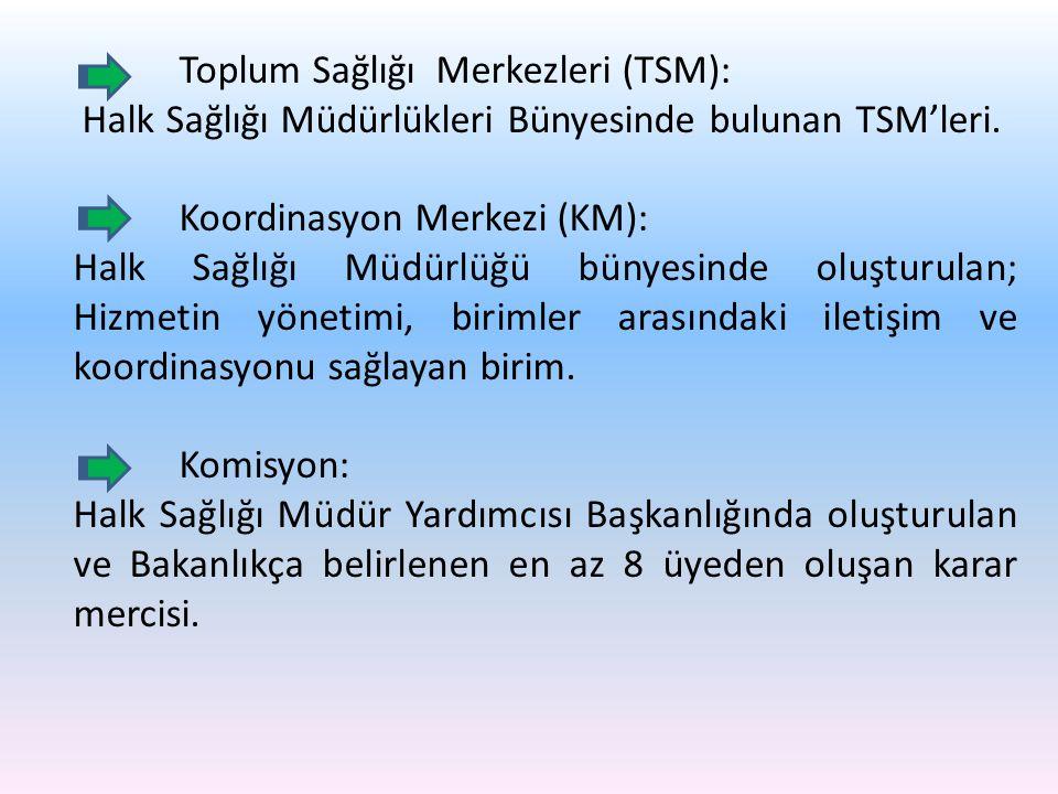 Toplum Sağlığı Merkezleri (TSM): Halk Sağlığı Müdürlükleri Bünyesinde bulunan TSM'leri. Koordinasyon Merkezi (KM): Halk Sağlığı Müdürlüğü bünyesinde o