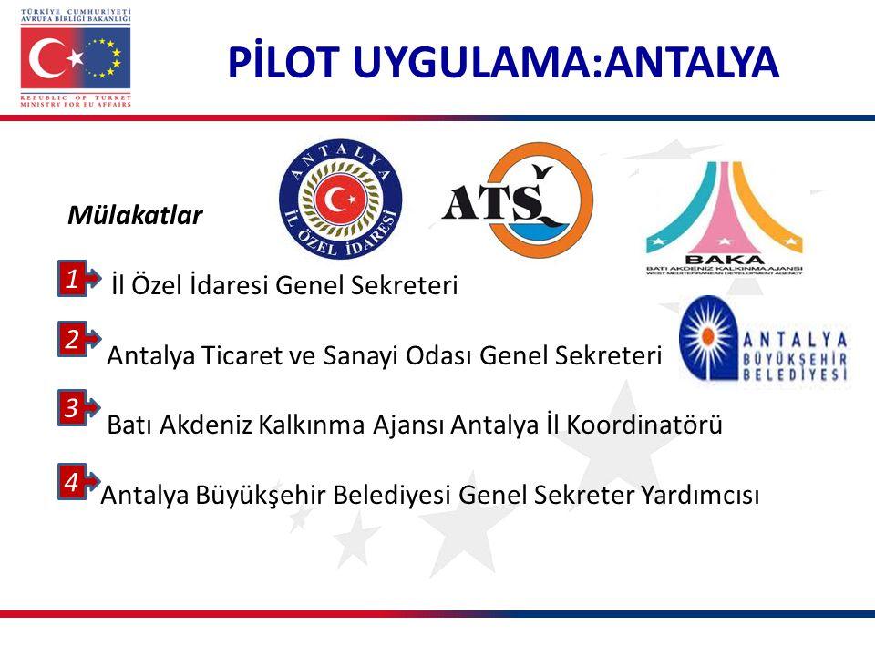 PİLOT UYGULAMA:ANTALYA 2 3 Mülakatlar İl Özel İdaresi Genel Sekreteri Antalya Ticaret ve Sanayi Odası Genel Sekreteri Batı Akdeniz Kalkınma Ajansı Antalya İl Koordinatörü Antalya Büyükşehir Belediyesi Genel Sekreter Yardımcısı 2 1 3 4