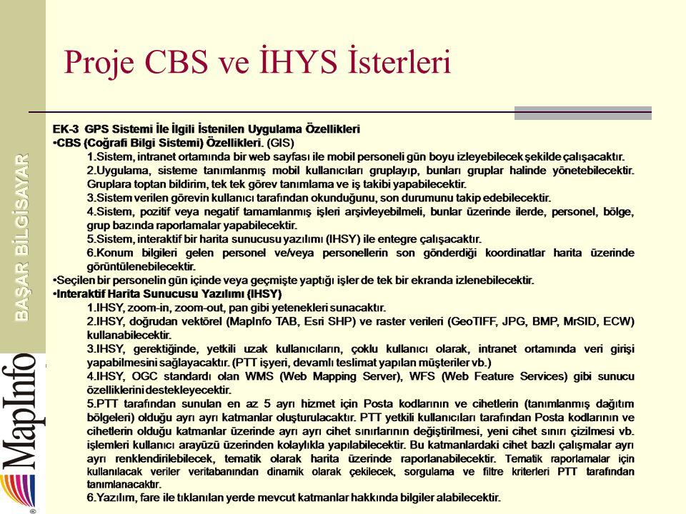 Proje CBS ve İHYS İsterleri