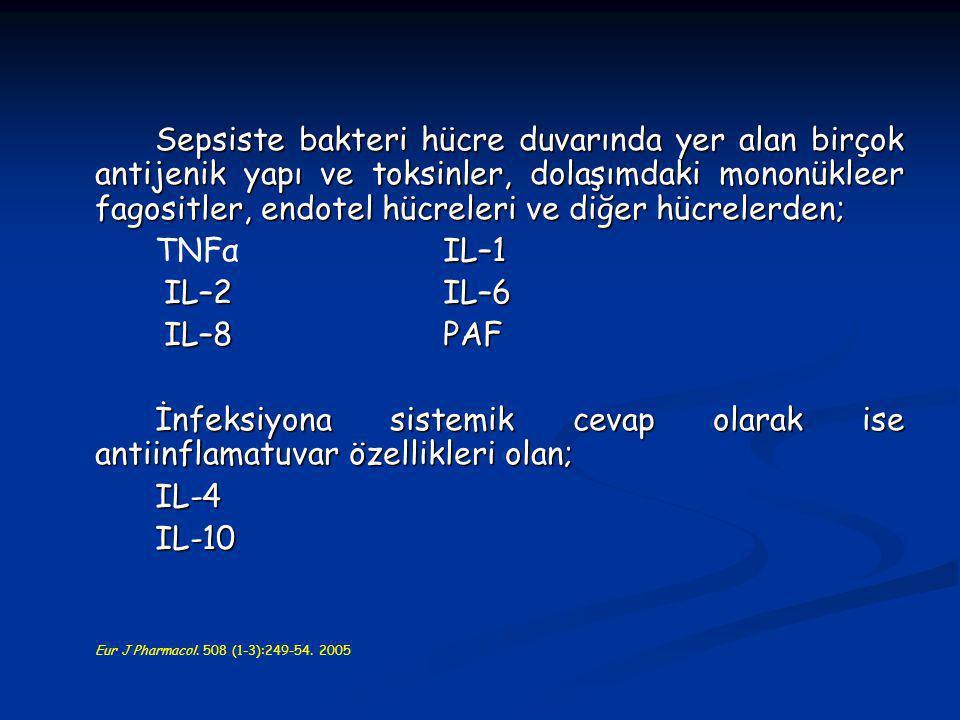 Sepsiste bakteri hücre duvarında yer alan birçok antijenik yapı ve toksinler, dolaşımdaki mononükleer fagositler, endotel hücreleri ve diğer hücrelerden; IL–1 TNFαIL–1 IL–2 IL–6 IL–2 IL–6 IL–8PAF IL–8PAF İnfeksiyona sistemik cevap olarak ise antiinflamatuvar özellikleri olan; IL-4IL-10 Eur J Pharmacol.