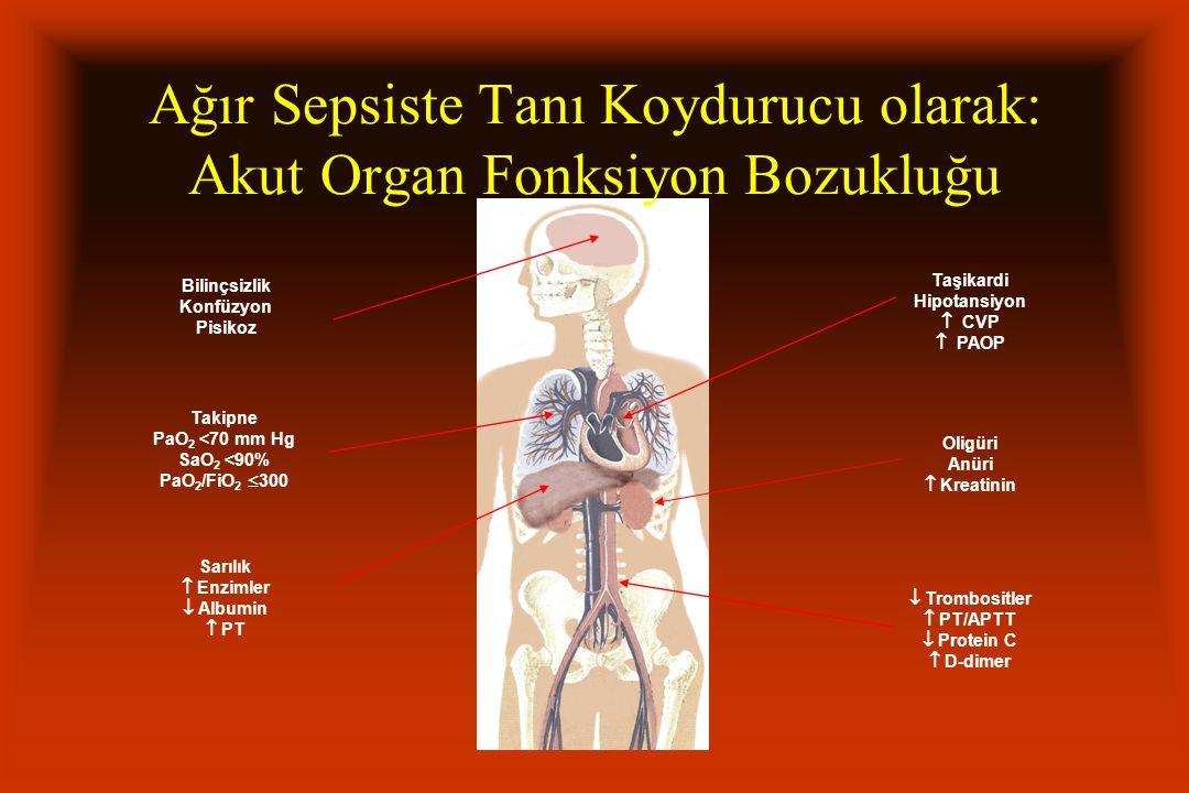 Ağır Sepsiste Tanı Koydurucu olarak: Akut Organ Fonksiyon Bozukluğu Taşikardi Hipotansiyon  CVP  PAOP Sarılık  Enzimler  Albumin  PT Bilinçsizlik Konfüzyon Pisikoz Takipne PaO 2 <70 mm Hg SaO 2 <90% PaO 2 /FiO 2  300 Oligüri Anüri  Kreatinin  Trombositler  PT/APTT  Protein C  D-dimer