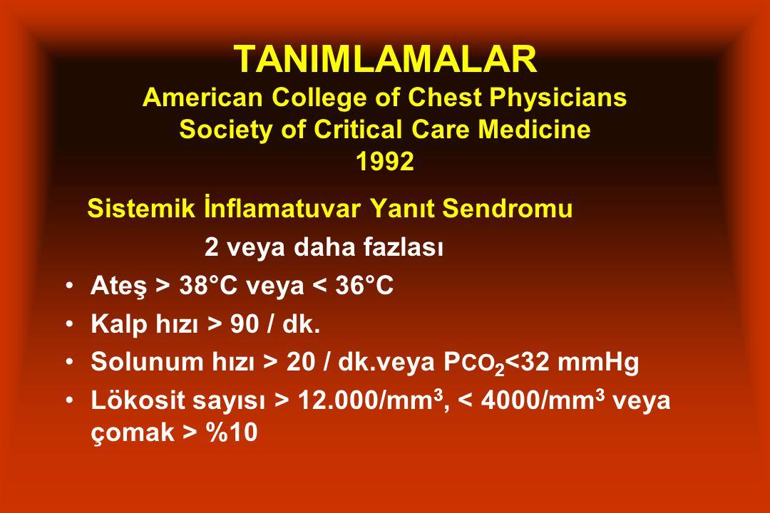 TANIMLAMALAR American College of Chest Physicians Society of Critical Care Medicine 1992 Sistemik İnflamatuvar Yanıt Sendromu 2 veya daha fazlası Ateş > 38°C veya < 36°C Kalp hızı > 90 / dk.