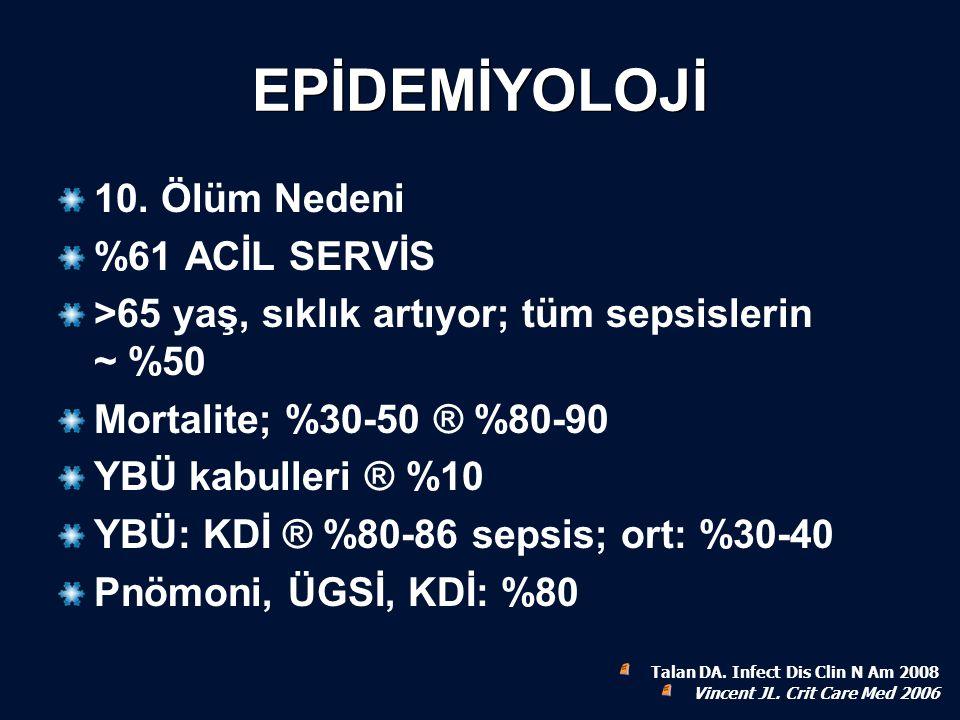 Sepsiste Endotel Hasarı Sitokinler TNF- , IL-1, IL-6, IL-18, IL-12, IL-15, MIF, HMGB-1 Lipid Mediyatörler Tromboksan A2 PAF Prostaglandinler Lökotrienler Doku faktörü (TF) Kemokinler IL-8, MIP-1 , MIP-1 , MCP-1, MCP-3 Oksijen Radikalleri Süperoksid ve hidroksil radikaller NO Endotel Hasarı Prokoagülan Etki Doku Faktörü (TF) PAI-1