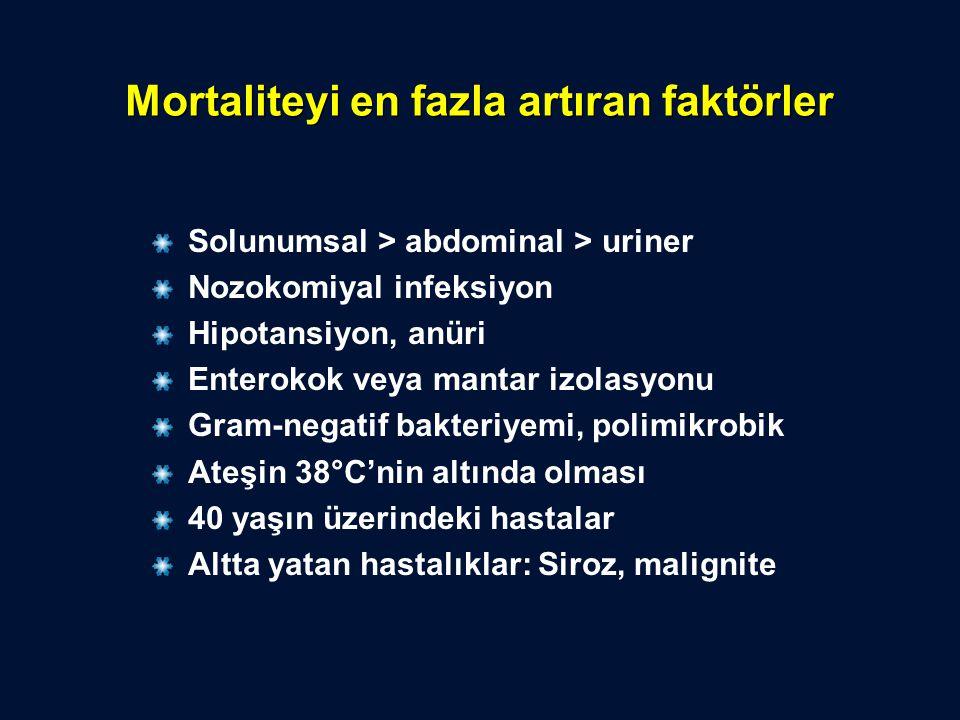 Mortaliteyi en fazla artıran faktörler Solunumsal > abdominal > uriner Nozokomiyal infeksiyon Hipotansiyon, anüri Enterokok veya mantar izolasyonu Gra