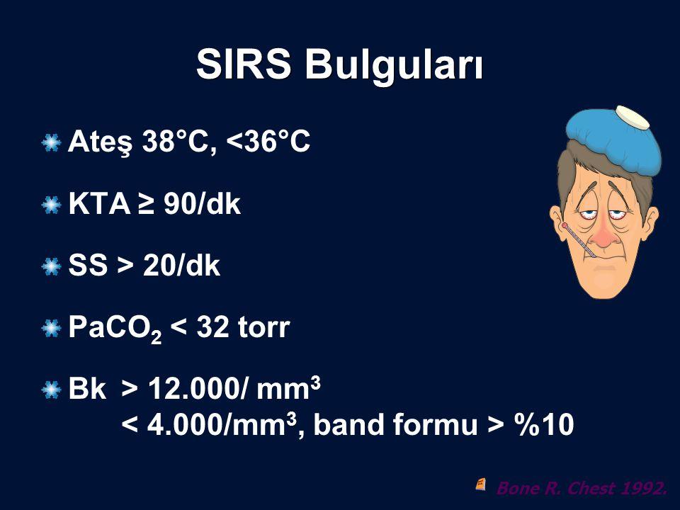 SIRS Bulguları Ateş 38°C, <36°C KTA ≥ 90/dk SS > 20/dk PaCO 2 < 32 torr Bk > 12.000/ mm 3 %10 Bone R. Chest 1992.