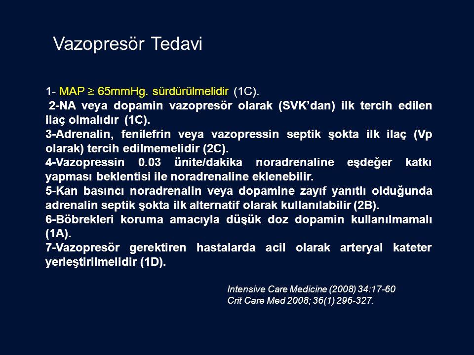 1- MAP ≥ 65mmHg. sürdürülmelidir (1C). 2-NA veya dopamin vazopresör olarak (SVK'dan) ilk tercih edilen ilaç olmalıdır (1C). 3-Adrenalin, fenilefrin ve