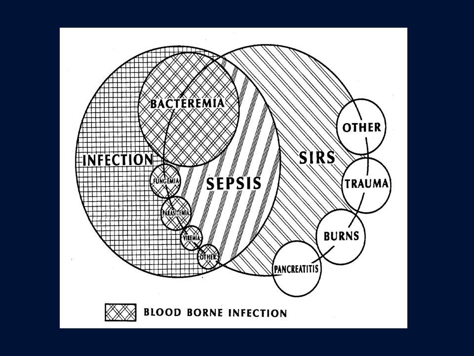 Sepsis: Mediyatörlerin Etkileri Sitokinler TNF- , IL-1, IL-6, IL-18, IL-12, IL-15, MIF, HMGB-1 Lipid Mediyatörler Tromboksan A2, PAF, Prostaglandinler, Lökotrienler Doku faktörü (TF) Oksijen Radikalleri Süperoksid ve hidroksil radikaller NO Nötrofil, lenfosit, endotel aktivasyonu, koagülasyon/kompleman sistemi aktivasyonu, adezyon molekülleri, prostaglandin, nitrik oksid sentetaz, akut faz proteinleri, ateş İnflamatuar hücrelerin mobilizasyonu ve aktivasyonu, makrofaj aktivasyonu Vasküler endotel ve ekstrensek koagülasyon yolunun aktivasyonu, vazokonstriksiyon/vazodilatasyon Antimikrobik etki, vazokonstriksiyon/vazodilatasyon Cohen J.