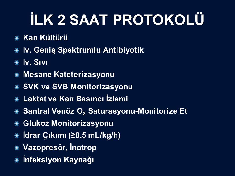 İLK 2 SAAT PROTOKOLÜ Kan Kültürü Iv. Geniş Spektrumlu Antibiyotik Iv. Sıvı Mesane Kateterizasyonu SVK ve SVB Monitorizasyonu Laktat ve Kan Basıncı İzl
