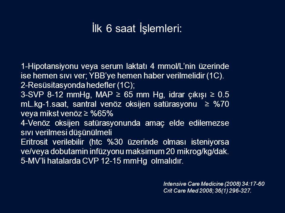 1-Hipotansiyonu veya serum laktatı 4 mmol/L'nin üzerinde ise hemen sıvı ver; YBB'ye hemen haber verilmelidir (1C). 2-Resüsitasyonda hedefler (1C); 3-S