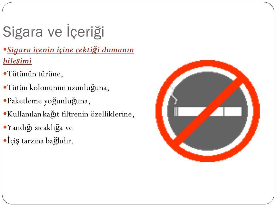 Sigara ve İçeriği Sigara içenin içine çekti ğ i dumanın bile ş imi Tütünün türüne, Tütün kolonunun uzunlu ğ una, Paketleme yo ğ unlu ğ una, Kullanılan