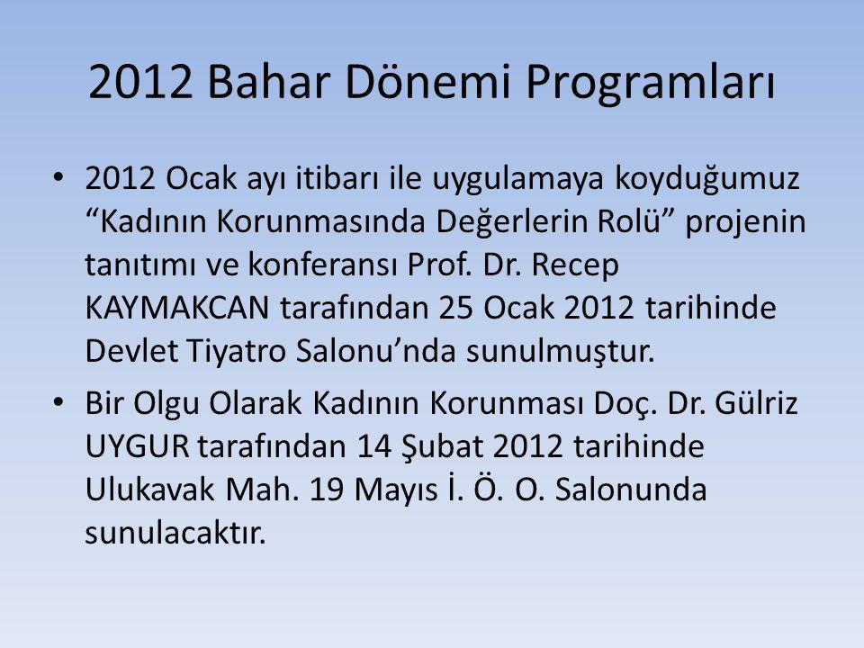 """2012 Bahar Dönemi Programları 2012 Ocak ayı itibarı ile uygulamaya koyduğumuz """"Kadının Korunmasında Değerlerin Rolü"""" projenin tanıtımı ve konferansı P"""