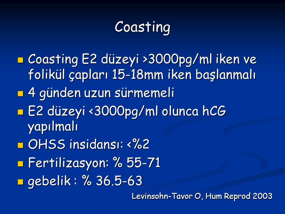 Coasting E2 düzeyi >3000pg/ml iken ve folikül çapları 15-18mm iken başlanmalı Coasting E2 düzeyi >3000pg/ml iken ve folikül çapları 15-18mm iken başla