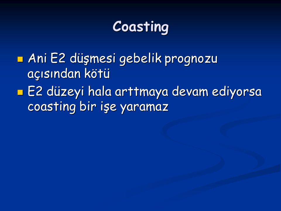 Coasting Ani E2 düşmesi gebelik prognozu açısından kötü Ani E2 düşmesi gebelik prognozu açısından kötü E2 düzeyi hala arttmaya devam ediyorsa coasting