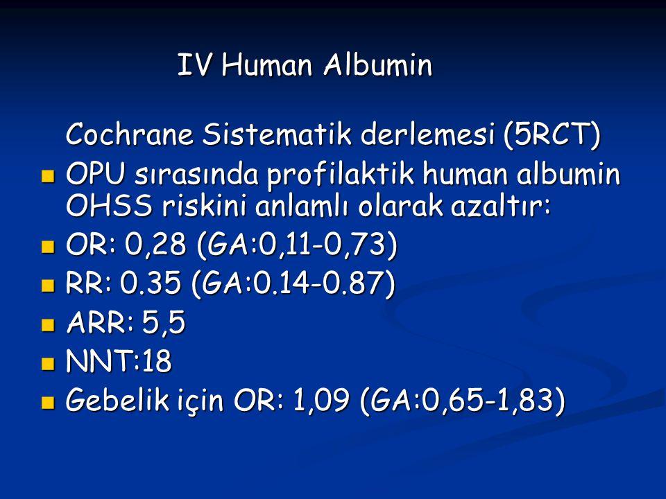IV Human Albumin IV Human Albumin Cochrane Sistematik derlemesi (5RCT) OPU sırasında profilaktik human albumin OHSS riskini anlamlı olarak azaltır: OP
