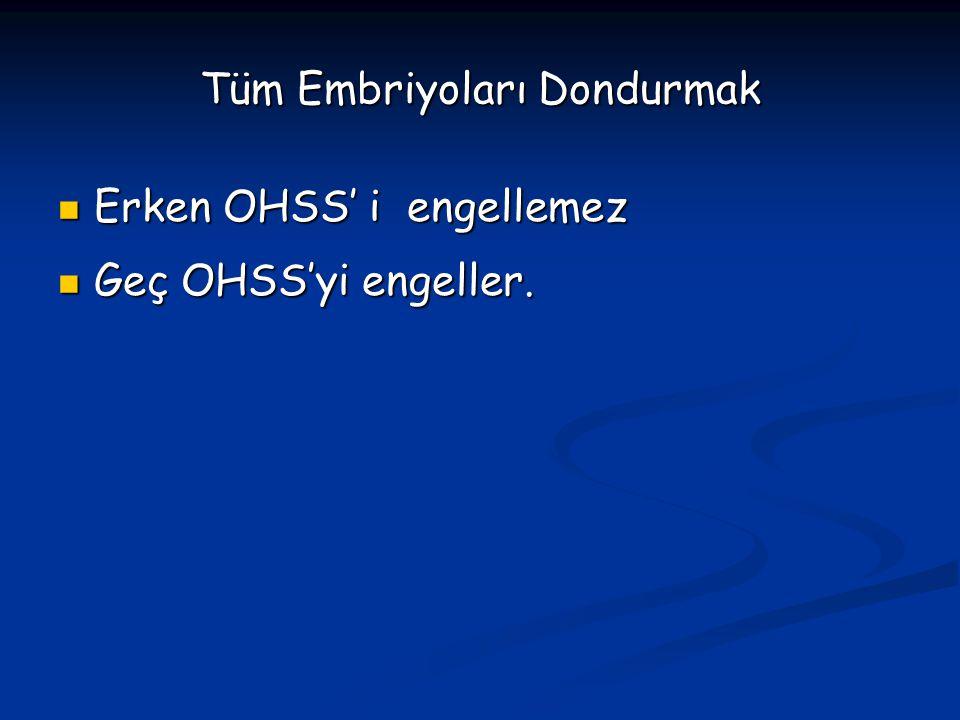 Tüm Embriyoları Dondurmak Erken OHSS' i engellemez Erken OHSS' i engellemez Geç OHSS'yi engeller. Geç OHSS'yi engeller.
