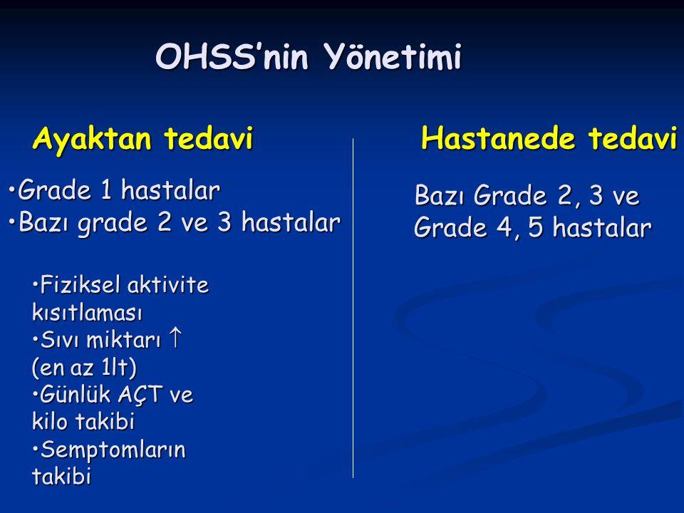 OHSS'nin Yönetimi Ayaktan tedavi Hastanede tedavi Fiziksel aktivite kısıtlamasıFiziksel aktivite kısıtlaması Sıvı miktarı  (en az 1lt)Sıvı miktarı 