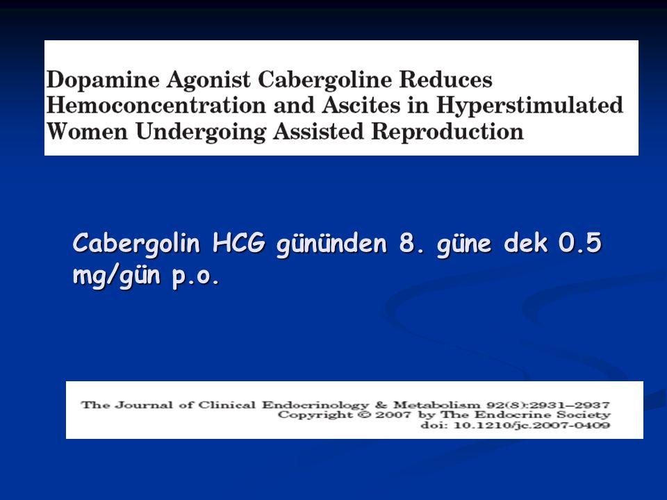 Cabergolin HCG gününden 8. güne dek 0.5 mg/gün p.o.
