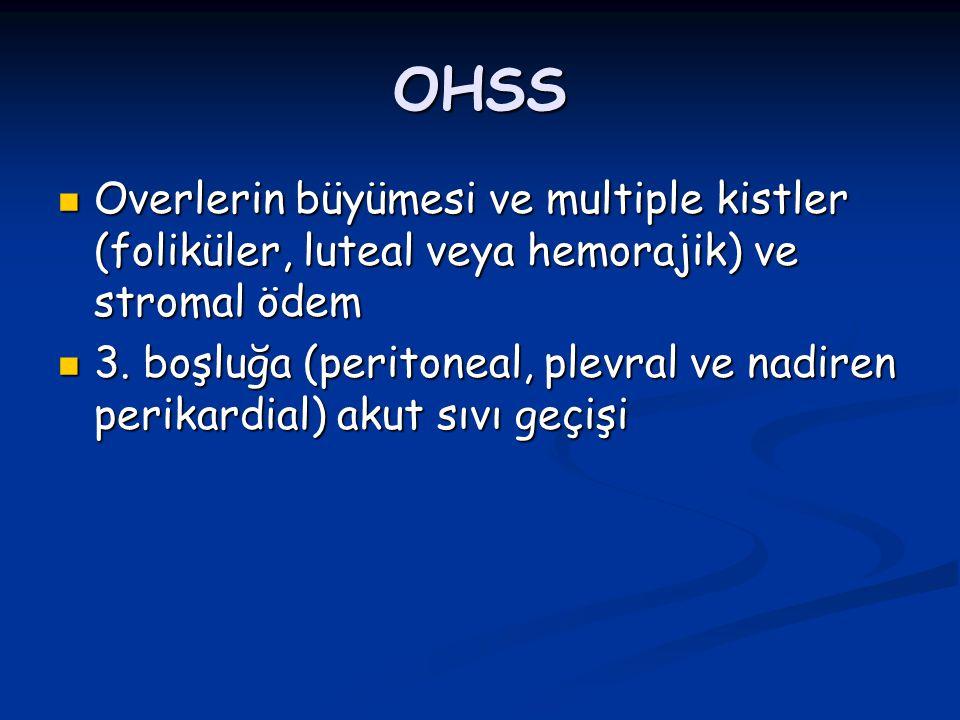 OHSS Overlerin büyümesi ve multiple kistler (foliküler, luteal veya hemorajik) ve stromal ödem Overlerin büyümesi ve multiple kistler (foliküler, lute